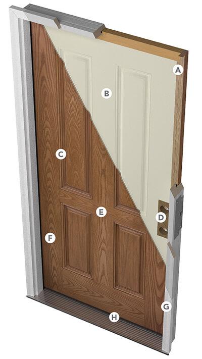 provia heritage fiberglass doors advantages overview infographic